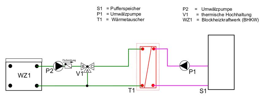 blockheizkraftwerk-01