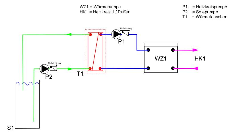 waermepumpe-01